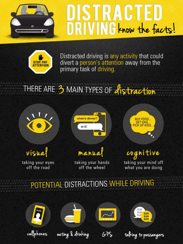 distracted driving inforgraphic